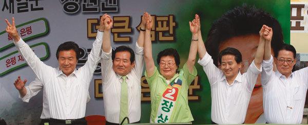 손학규, 黨대표 경선에 뛰어드나