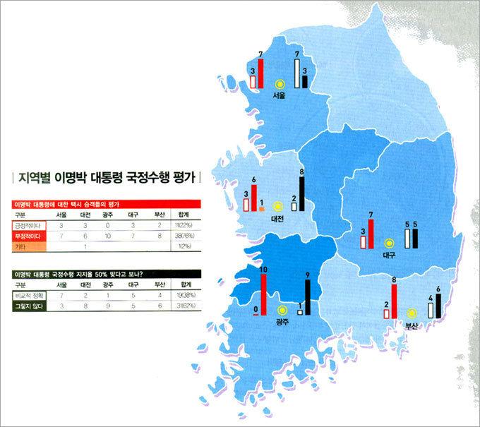 """MB 기대 끝, 박근혜 인기"""