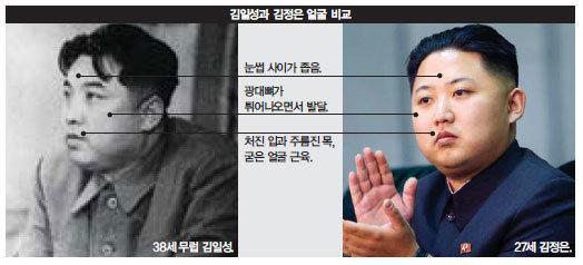 """""""'김정일 콤플렉스' 이용 땐 北 체제 치명타 줄 수 있다"""""""