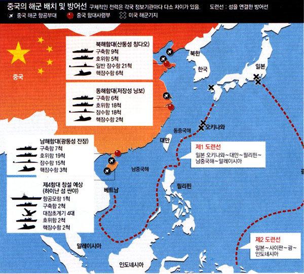 대만과 분쟁 없어도 중국 해군력 증강은 이어진다
