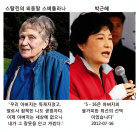 SNS 민심 박근혜는 모른다?