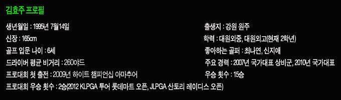 슈퍼 여고생 '김효주'의 야망