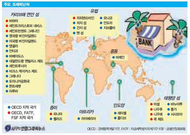 IMF 구제금융 고통에도 한국 엘리트는 돈 빼돌렸다