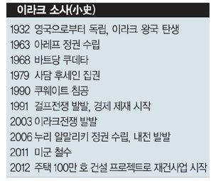화약 냄새 여전한 바그다드 '재건' 바람 솔솔