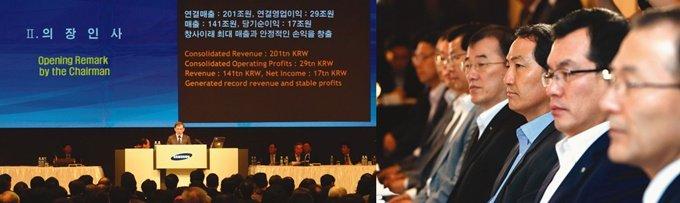 재계, 등기임원 보수 공개 왜 트집