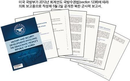 한미 '북한 군사력 평가' 엇박자