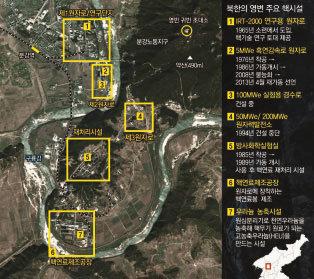 으악! 북한 핵무기 2016년 48기
