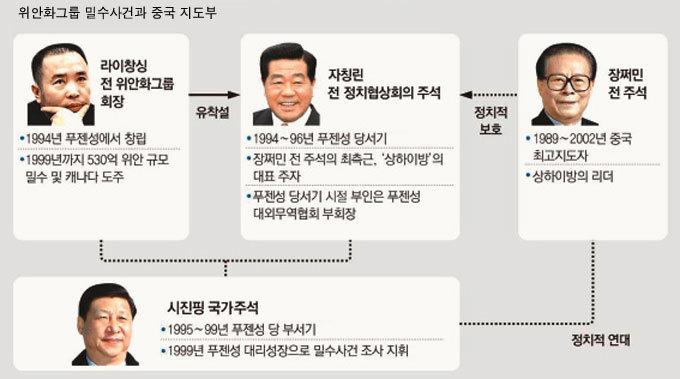 """""""부패 대청소""""…고삐 죄는 시진핑"""