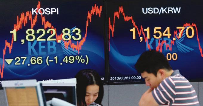 하반기 한국 경제 5가지 시한폭탄