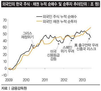 또 한국은 '현금지급기'인가
