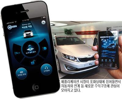 앱 개발 대박의 꿈 가물가물