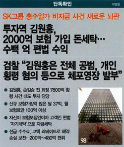 SK 형제 뒤통수친 김원홍의 비밀