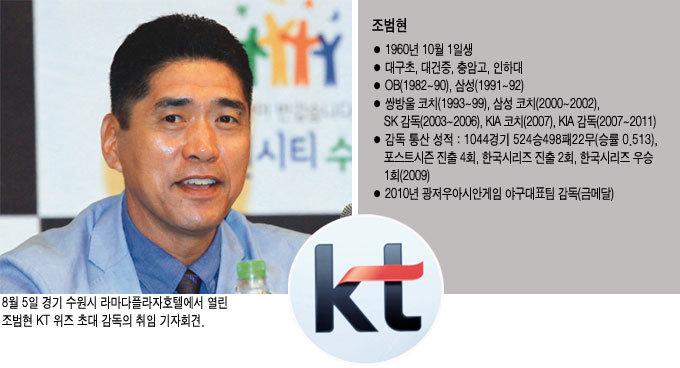 경험과 패기…'조범현 본색'