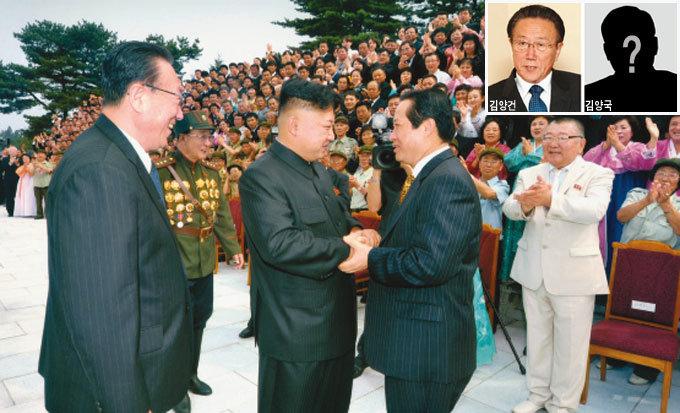 김양건(통일전선부장) 동생 김양국 北 경제 체질 개선 총지휘