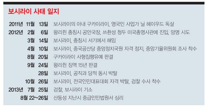 中 치부 다룬 '막장 드라마'