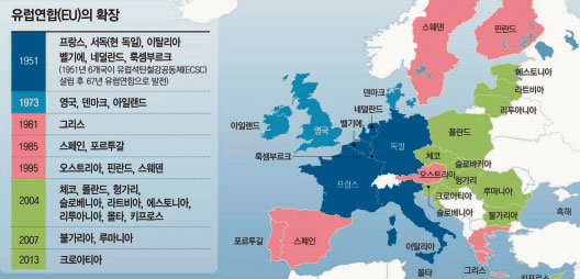 유럽연합 20년…하나의 꿈 갈 길 멀다