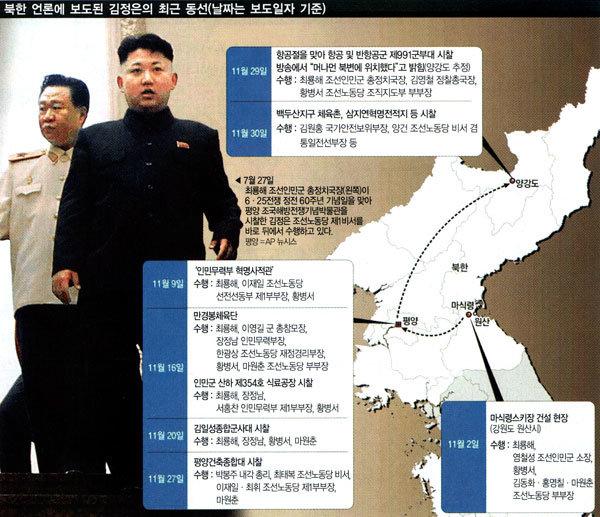 11월의 김정은 '위험천만 행보'