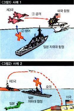 日 집단적 자위권 '감정과 실리 사이'