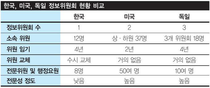 우여곡절 '국정원 개혁안' 소리만 요란?