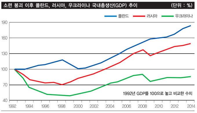 크림 위기 한국 경제로 불똥 튀나