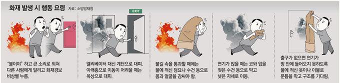 장성 요양병원 참사 세월호 판박이