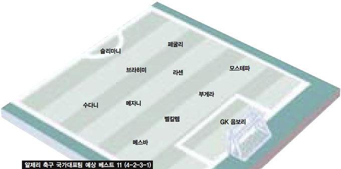공격 화려한 '아프리카 복병' 23명 전원 소속팀 달라