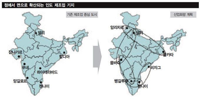"""""""제조업 부흥""""…모디노믹스 본격 가동"""