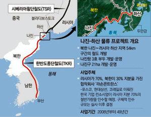 """""""제2 싱가포르 비전 주면 북한 개방 길로 나온다"""""""