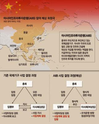 동아시아 무역질서 '고차원 방정식'