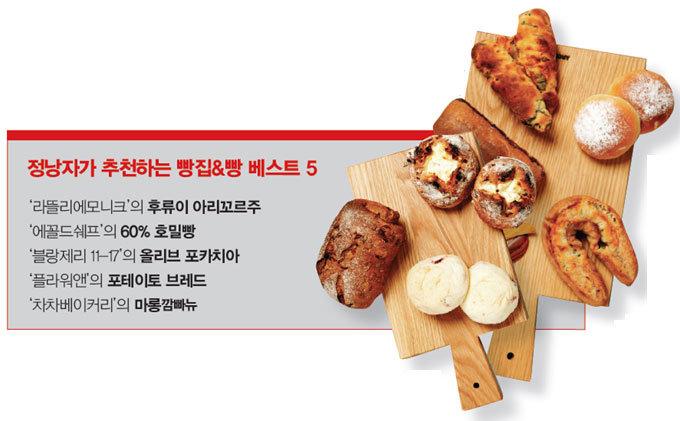 빵生빵死 정낭자로 사는 법