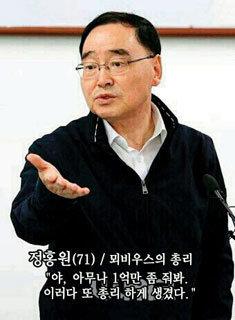 """""""정홍원 전 총리 출국금지?"""""""