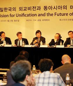 싱크탱크와 동아시아의 미래