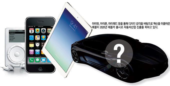 애플카 vs 구글카 불편한 자동차 업계
