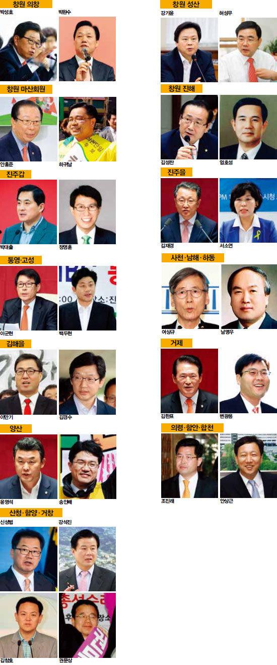 김무성 vs 문재인 홈그라운드 승자는 누가 될까?