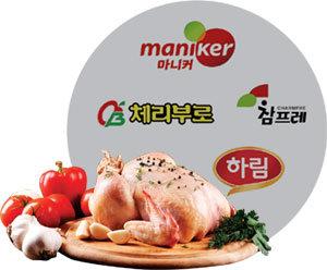 생닭업계의 출혈 '치킨게임'
