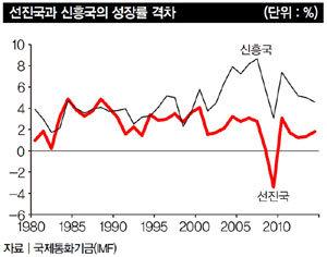 '신흥'이 사라진 자리