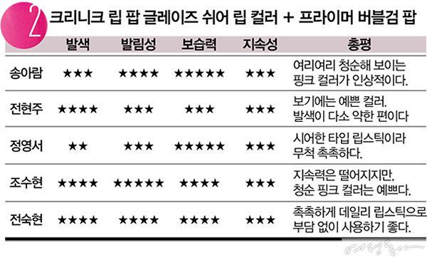 2016 봄 신상 베스트 핑크 립 컬러