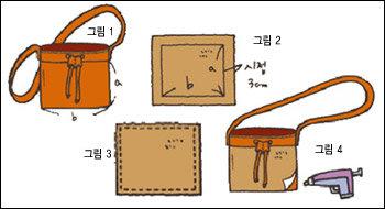 낡은 옷과 가방의 리폼 아이디어
