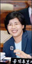 여성 최초로 대법관 후보자 제청 받은 김영란 판사