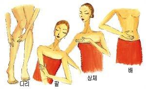 베이비복스 윤은혜의 다이어트 성공기