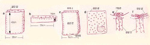 손바느질로 만든 패션 소품
