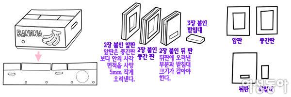 재활용 공예 그룹 U. B. ECO의 초간단 리폼 D.I.Y