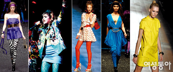 trend Again1980