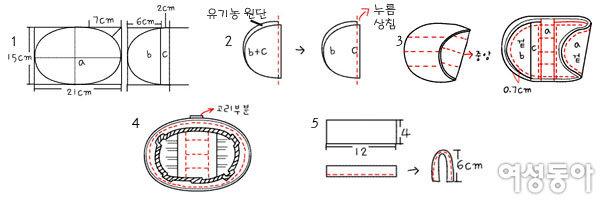 손바느질로 뚝딱~ 유기농 원단으로 만드는 친환경 D.I.Y
