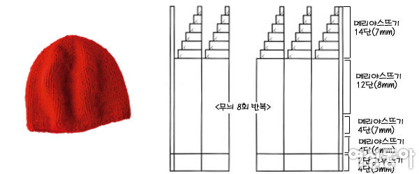 손뜨개로 만든~ 패션 소품