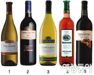 알뜰 와인애호가 신예희에게 배우는 2만원으로 와인 즐기는 법
