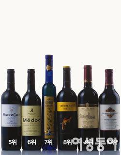 대한민국에서 가장 많이 팔린 와인 Best 10