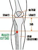 94세 '침과 뜸의 달인' 김남수 선생, 무병장수의 비결을 말하다