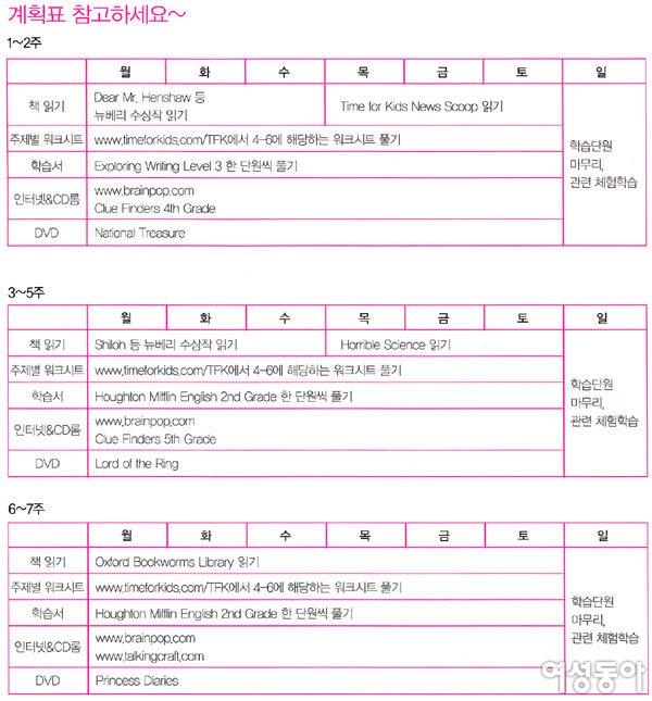겨울방학 7주 완성 '엄마표 어학연수' 꼼꼼 가이드 &     'Level up!'스케줄표