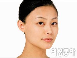 30 vs 40 Skin Care Manual